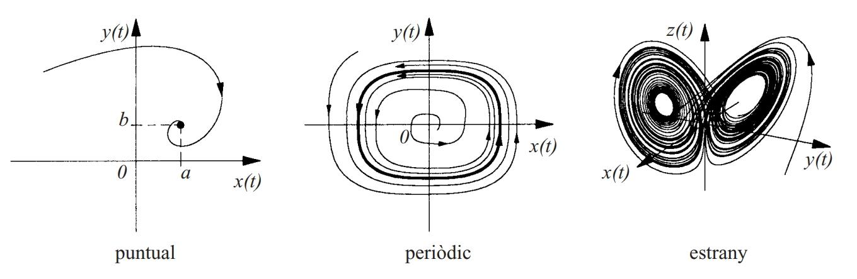 Resultat d'imatges de matemàtiques impossibles